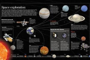 Infographic About Space Exploration