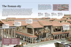 Infographic About the City of Rome During the Ancient Period (8th to 5th Century BC)