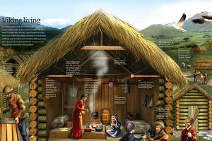 Infographic About the Daily Life of the Viking in a Village and its Typical Housing Structure