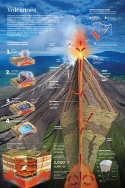 Infographic About the Formation of a Volcano and its Internal Structure