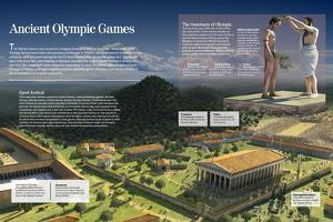 Infographic About the Olympic Games in Ancient Greece, its Location, Organization and Sport Events