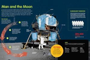 Infographic About the Space Mission of Apollo 11