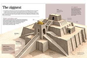 Infographic About the Ziggurat. Pyramidal Buildings from the XXI BC. Focusing on Ur's Ziggurat