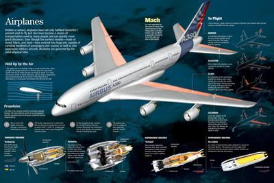 Infographic of an Airbus A380 Plane