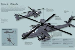 Infographic of the Boeing Ah-64 Apache, the Main Advanced Combat Helicopter of the Us Army