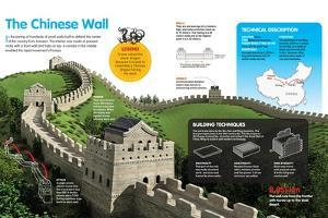 Infographic of the Great Wall of China, with Details About the Route and Building Techniques