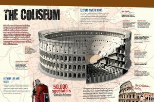 Infographic of the Roman Coliseum