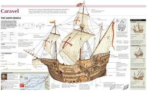 Infographic of the Ship Santa María, Including a Map of the Voyages Made by Columbus to America
