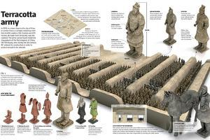 Infographic of the Terracotta Army, a Complex of Soldiers, Chariots and Horses