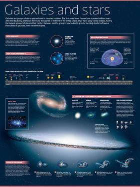 Infographic on Galaxies and Stars
