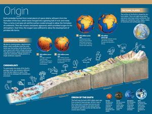 Infographic on the Origin of the Earth