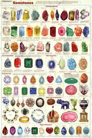 Introduction to Gemstones Educational Science Chart Poster