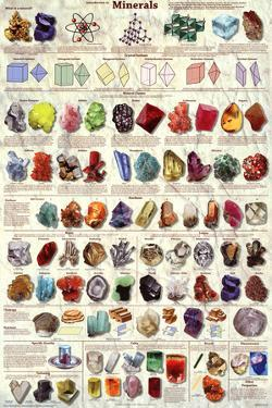 Introduction to Minerals Educational Science Chart Poster