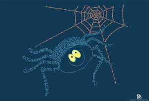 Itsy Bitsy Spider Text Poster