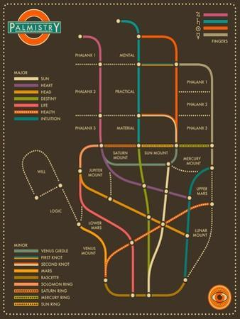 Palmistry Map by Jazzberry Blue