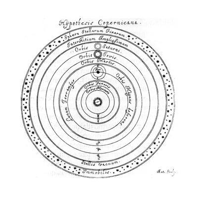 Copernican (Heliocentri) System of the Universe, 17th Century
