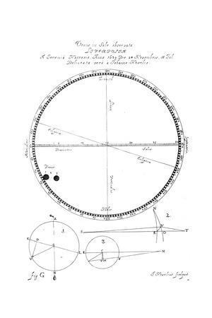 Transit of Venus, 1639