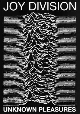 Joy Division punk Poster Unknown Pleasures Ian Curtis