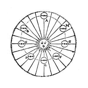 Kepler's Concept of an Attractive Force from the Sun - a Virtue, Early 16th Century