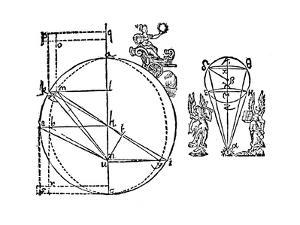 Kepler's Illustration to Explain His Discovery of the Elliptical Orbit of Mars, 1609