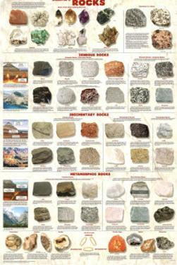 Laminated Introduction to Rocks Geology Science Chart Poster