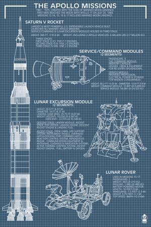 Apollo Missions - Blueprint Poster by Lantern Press