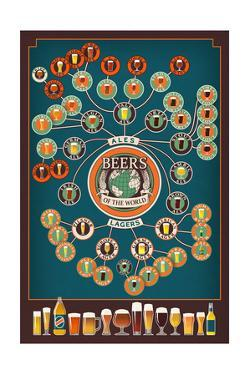 Beers of the World Infographic by Lantern Press