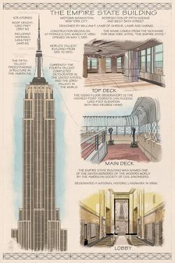 Empire State Building Technical by Lantern Press