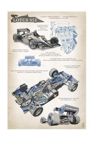 Lotus 95T Technical by Lantern Press
