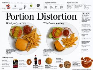 Portion Distortion by Lee Dean