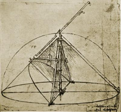 Measuring Instruments by Leonardo da Vinci