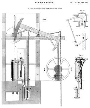 Watt's Steam Engine, Historical Artwork by Library of Congress