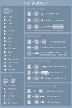 Mac OSX Shortcuts (light)