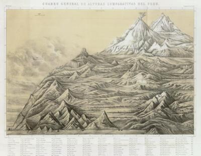 Cuadro General de Alturas Comparativas del Peru, c.1865 by Mariano Felipe Paz Soldan