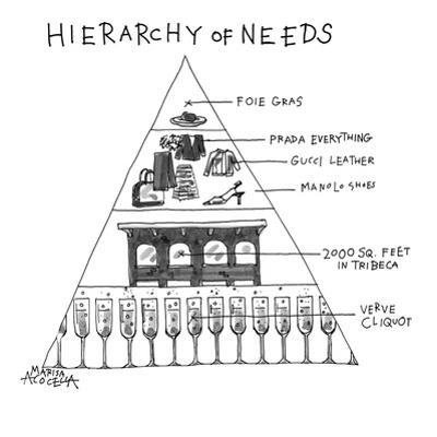 Hierarchy of Needs - Cartoon by Marisa Acocella Marchetto