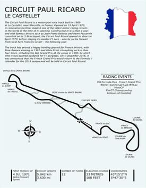 Circuit Paul Ricard by Mark Rogan