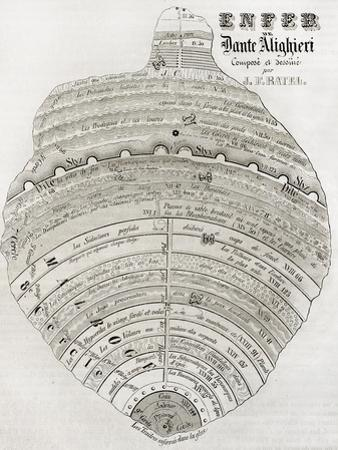 Old Hell Map Inspired To Divine Commedy Of Italian Literature Genius Dante Alighieri by marzolino