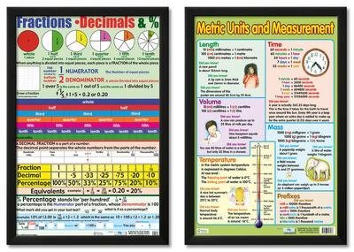 Math Framed Poster Set
