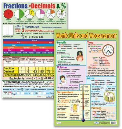 Math Poster Set