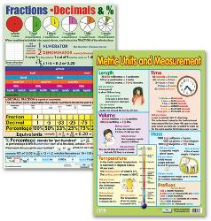 Affordable Mathematics Posters for sale at AllPosters com