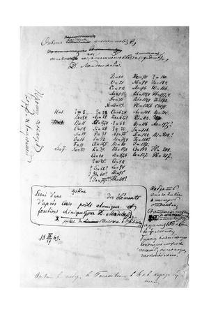 https://imgc.allpostersimages.com/img/posters/mendeleyev-s-periodic-table-1869_u-L-PK0I6V0.jpg?artPerspective=n