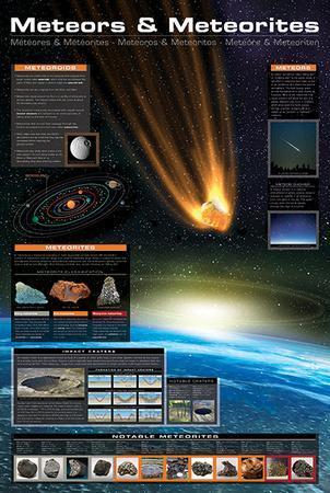https://imgc.allpostersimages.com/img/posters/meteors-meteorites_u-L-F7AUTV0.jpg?artPerspective=n
