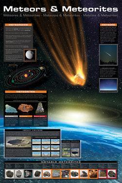 Meteors & Meteorites