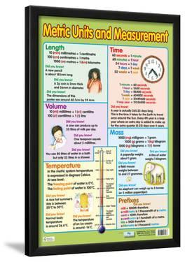 Metric Units & Measurement