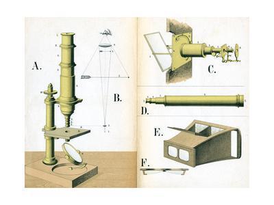 https://imgc.allpostersimages.com/img/posters/microscope-1882_u-L-PS6ADR0.jpg?artPerspective=n