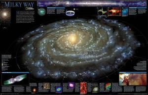 Milky Way Chart - ©Spaceshots