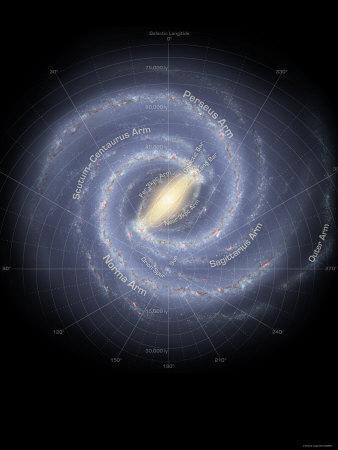 https://imgc.allpostersimages.com/img/posters/milky-way-galaxy_u-L-P61AJ30.jpg?artPerspective=n