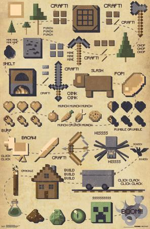 Minecraft- Pictographic