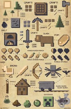 Minecraft - Pictographic