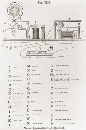 Morse Apparatus for Sending and Receiving Coded Telegraph Messages, 1837